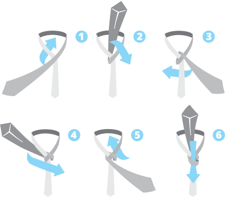 How to tie a neat tie knot this tie knot is very useful and suitable for most collars and tie types the perfect option for everybody who wants to enhance a look without standing out ccuart Gallery